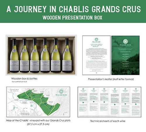 Chablis Grands Cru
